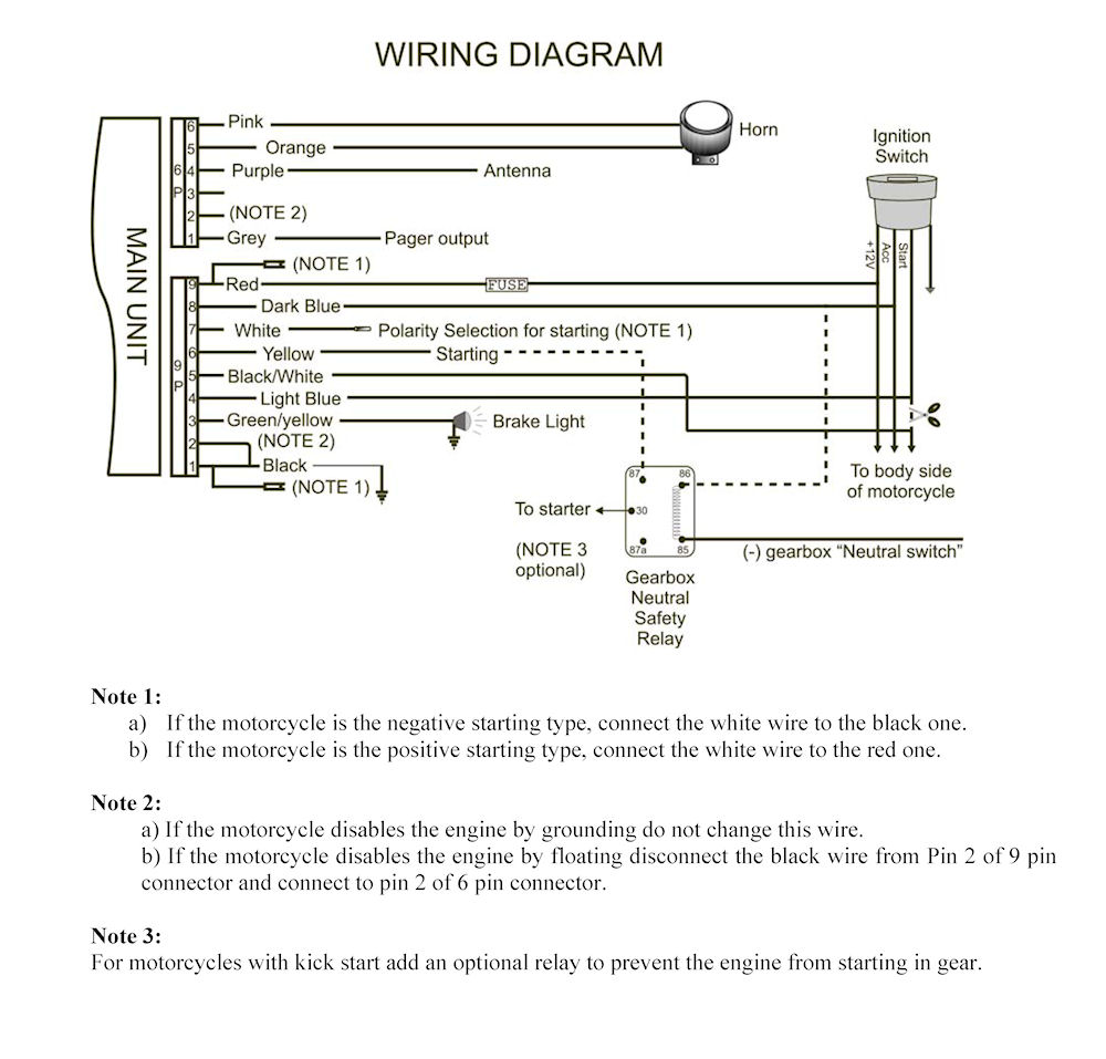 alarms car wiring diagram for falcon alarms auto wiring diagram nurse call wiring diagram nilza net on alarms car wiring diagram for falcon